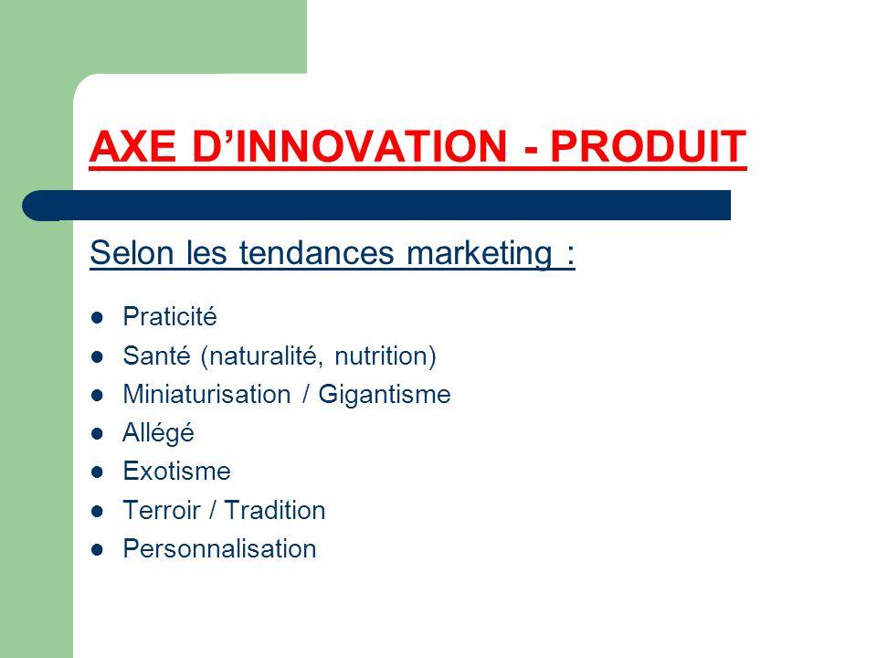 AXE D'INNOVATION - PRODUIT