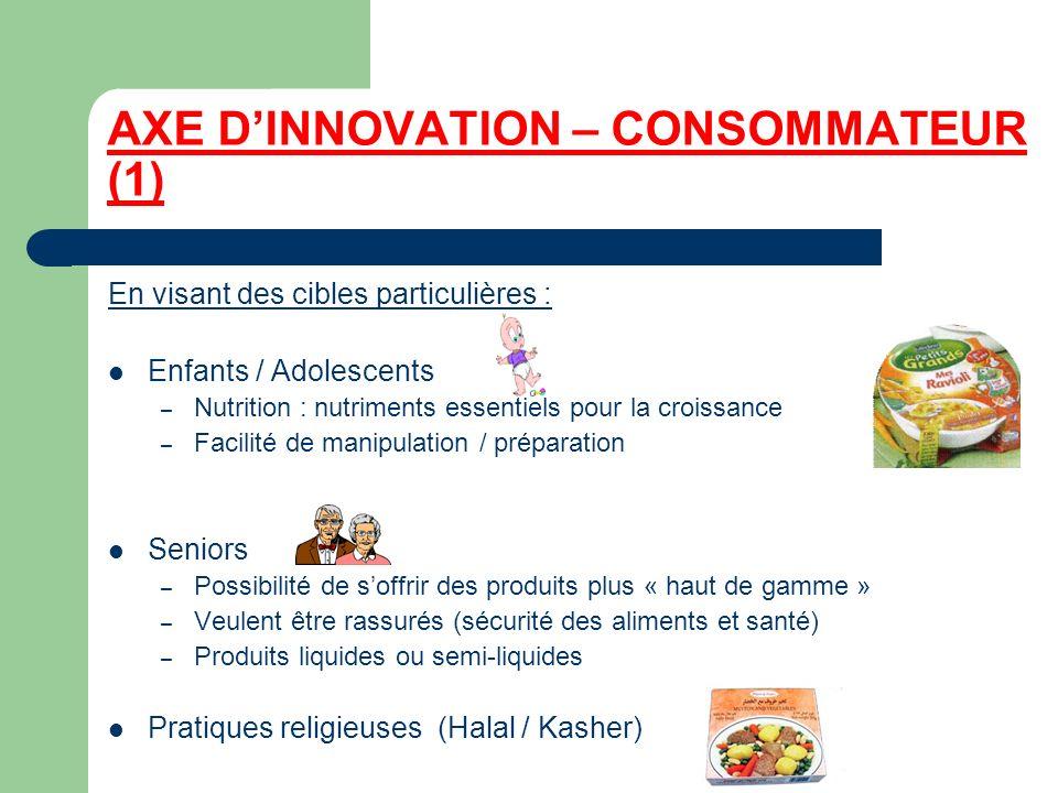 AXE D'INNOVATION – CONSOMMATEUR (1)