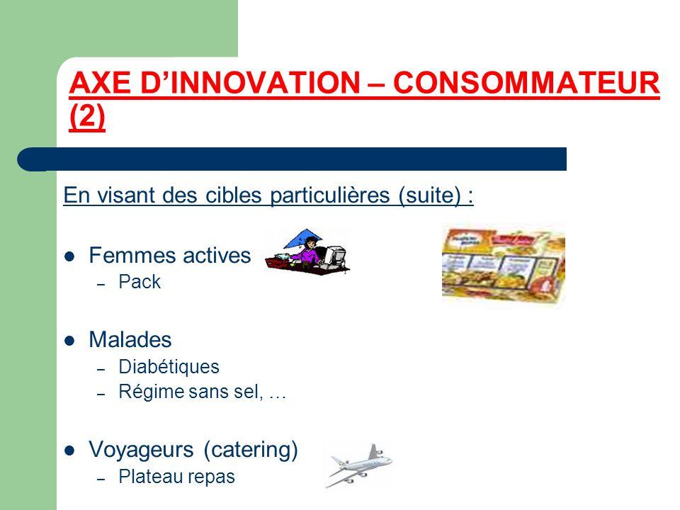 AXE D'INNOVATION – CONSOMMATEUR (2)