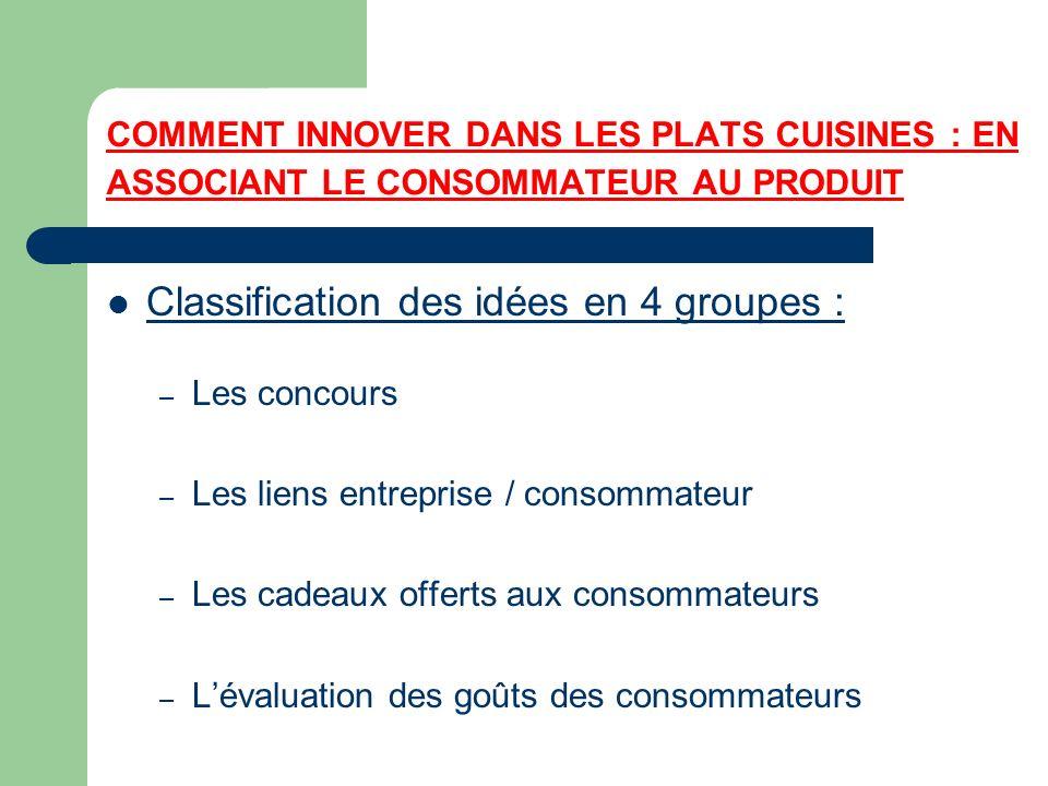 Classification des idées en 4 groupes :