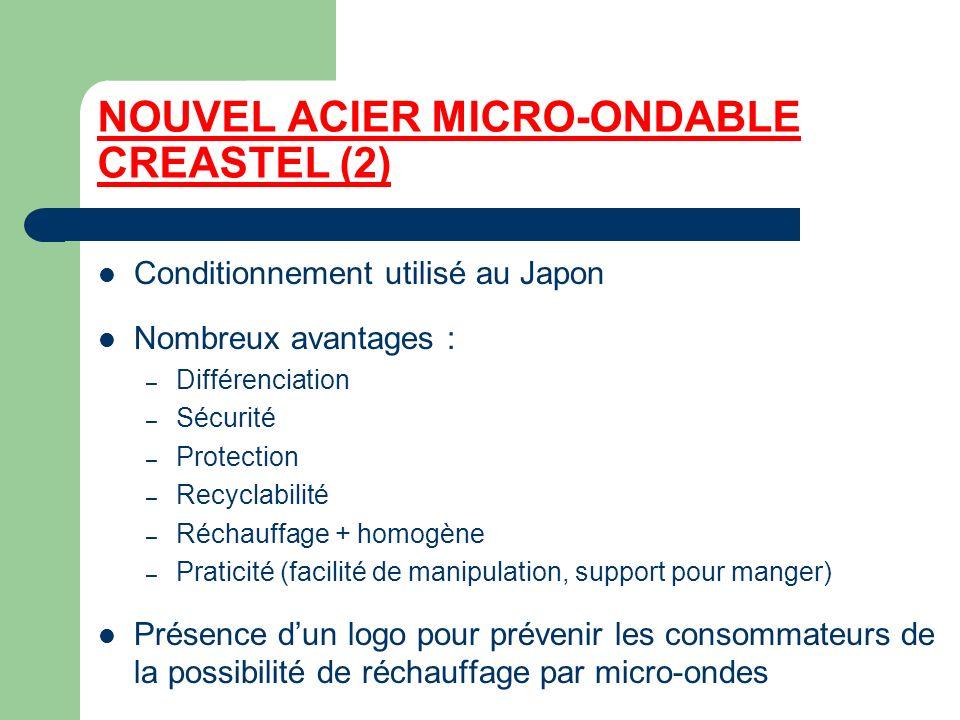 NOUVEL ACIER MICRO-ONDABLE CREASTEL (2)