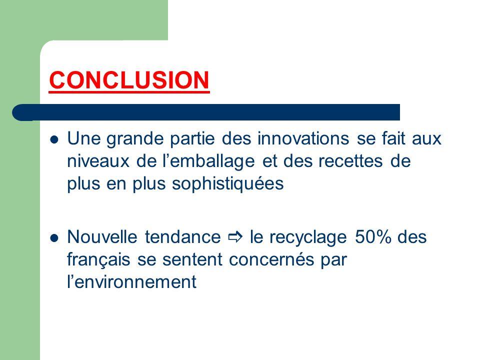 CONCLUSION Une grande partie des innovations se fait aux niveaux de l'emballage et des recettes de plus en plus sophistiquées.