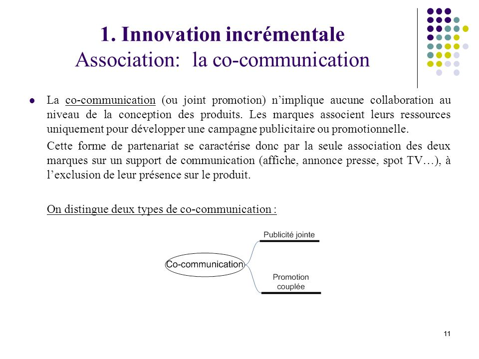 1. Innovation incrémentale Association: la co-communication