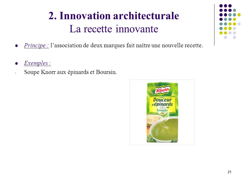 2. Innovation architecturale La recette innovante