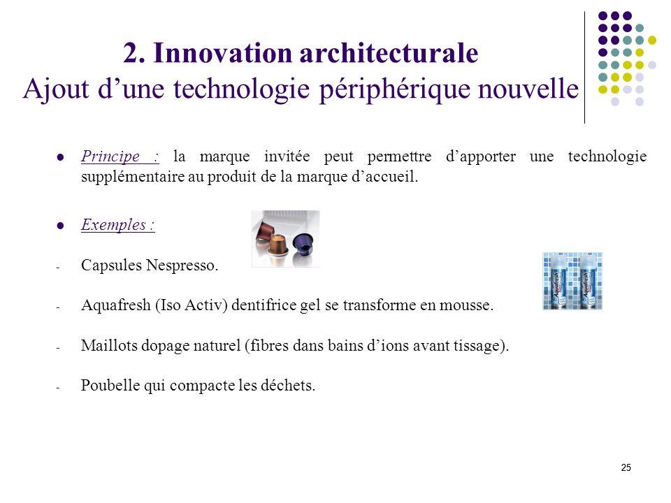2. Innovation architecturale Ajout d'une technologie périphérique nouvelle
