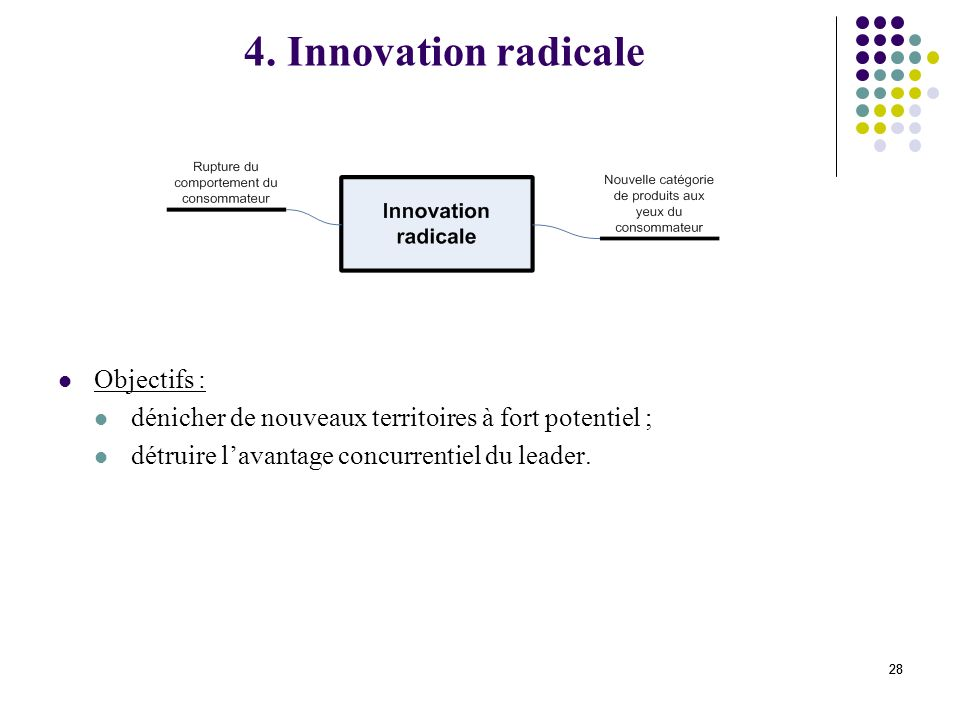 4. Innovation radicale Objectifs :