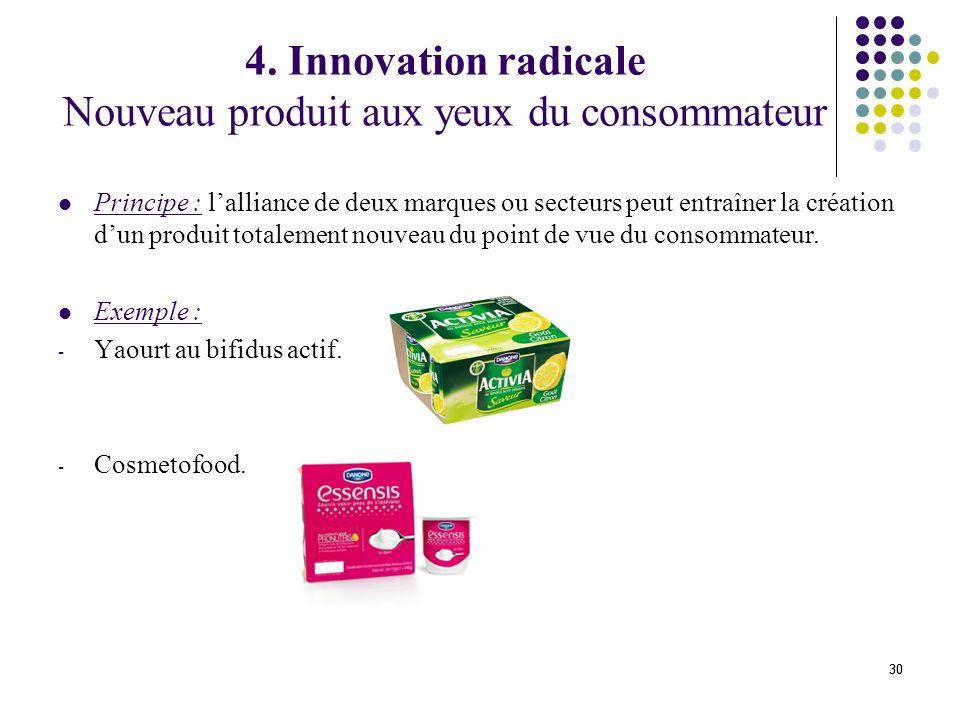 4. Innovation radicale Nouveau produit aux yeux du consommateur