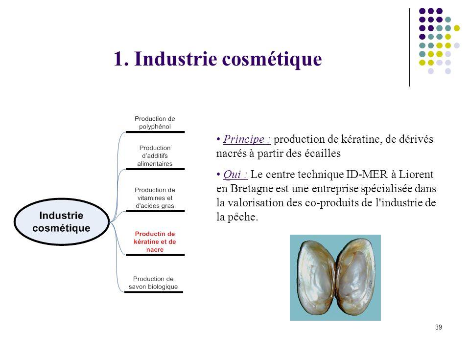 1. Industrie cosmétique Principe : production de kératine, de dérivés nacrés à partir des écailles.