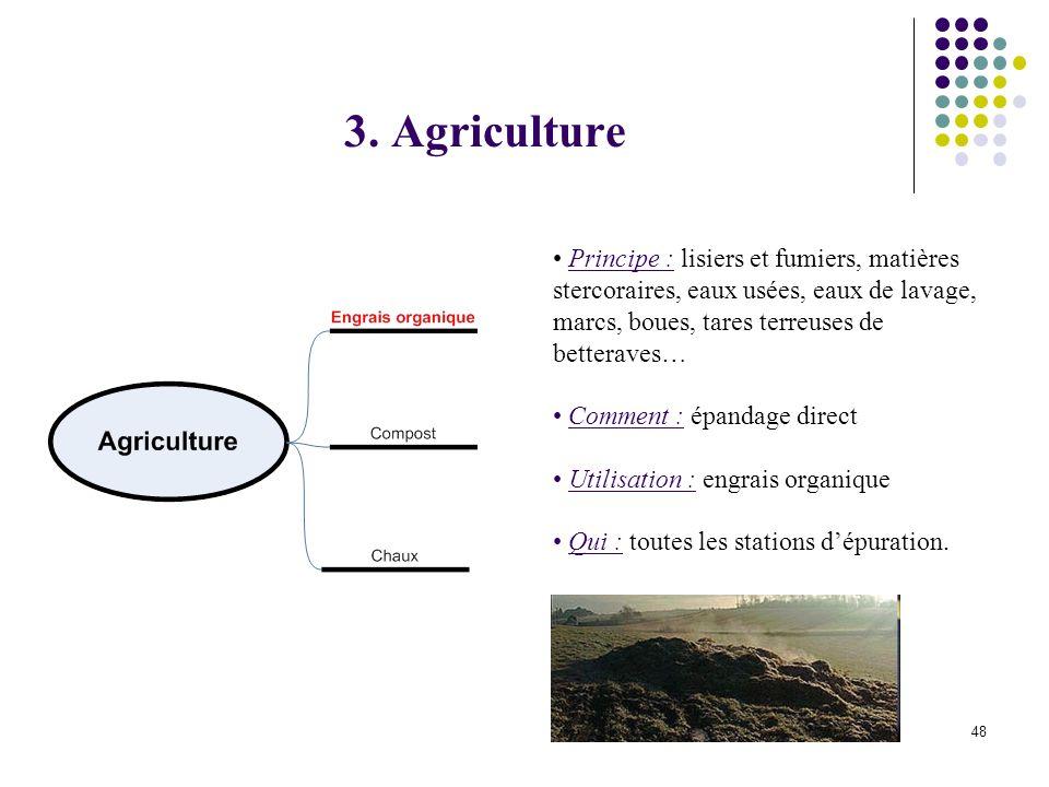 3. Agriculture Principe : lisiers et fumiers, matières stercoraires, eaux usées, eaux de lavage, marcs, boues, tares terreuses de betteraves…