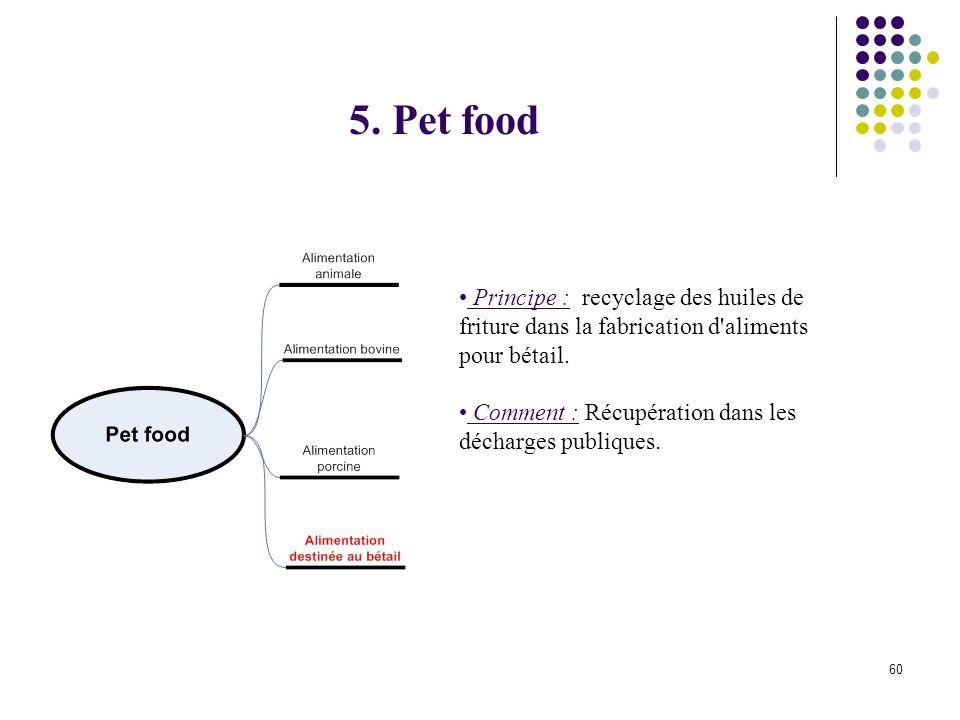 5. Pet food Principe : recyclage des huiles de friture dans la fabrication d aliments pour bétail.