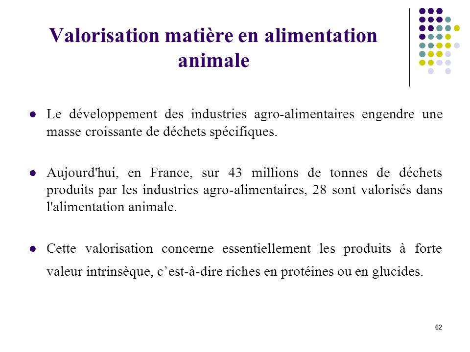 Valorisation matière en alimentation animale