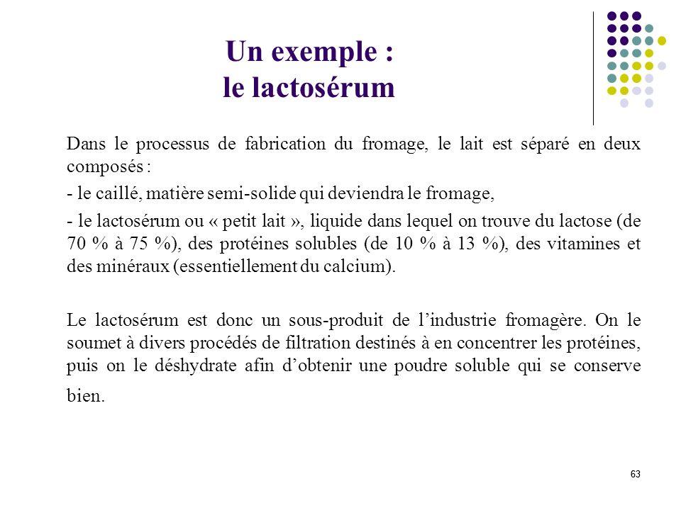 Un exemple : le lactosérum