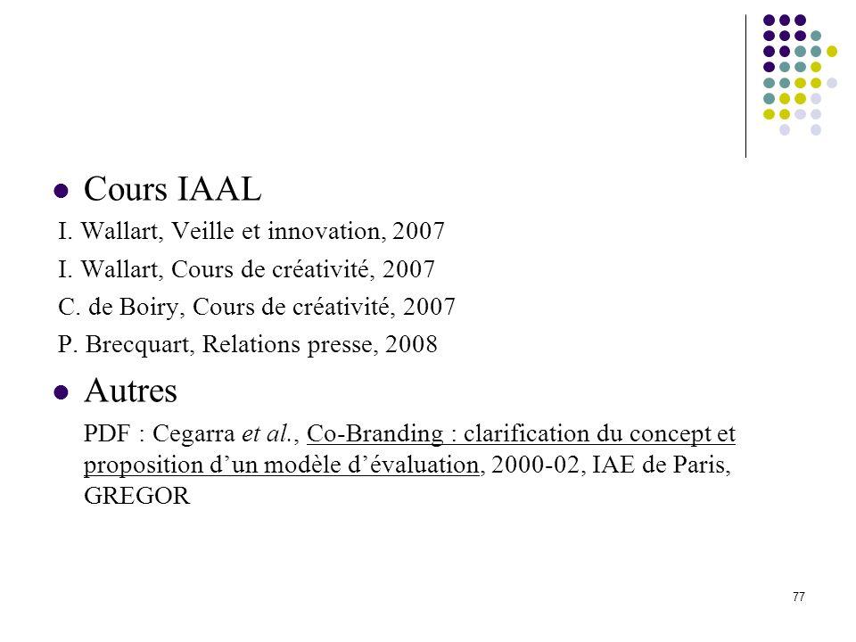 Cours IAAL Autres I. Wallart, Veille et innovation, 2007