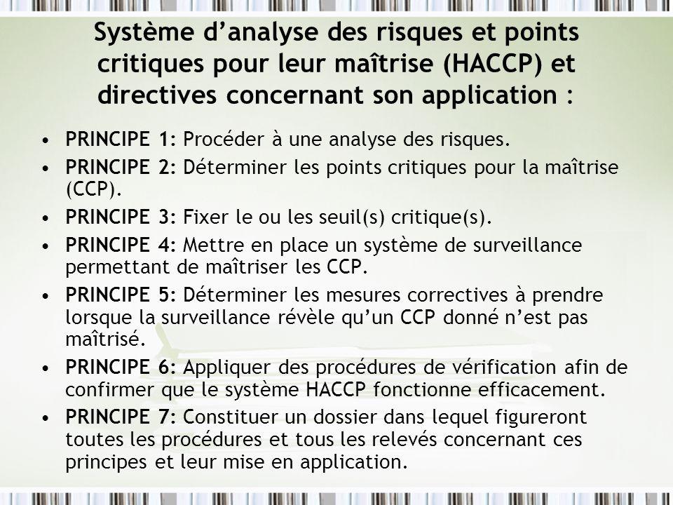 Système d'analyse des risques et points critiques pour leur maîtrise (HACCP) et directives concernant son application :