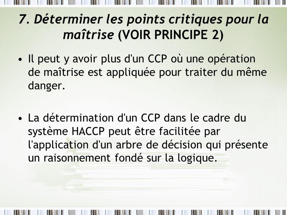 7. Déterminer les points critiques pour la maîtrise (VOIR PRINCIPE 2)