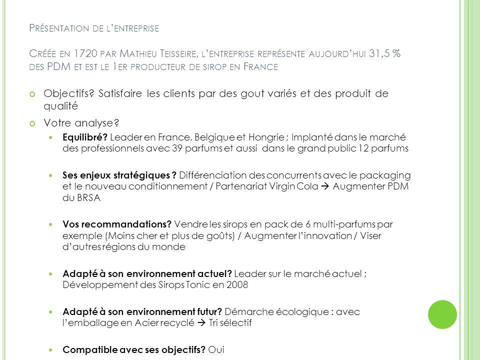 Présentation de l'entreprise Créée en 1720 par Mathieu Teisseire, l'entreprise représente aujourd'hui 31,5 % des PDM et est le 1er producteur de sirop en France