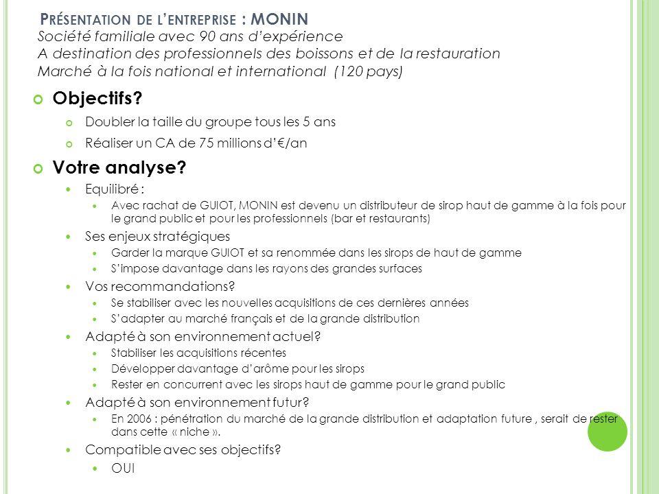 Objectifs Votre analyse Présentation de l'entreprise : MONIN