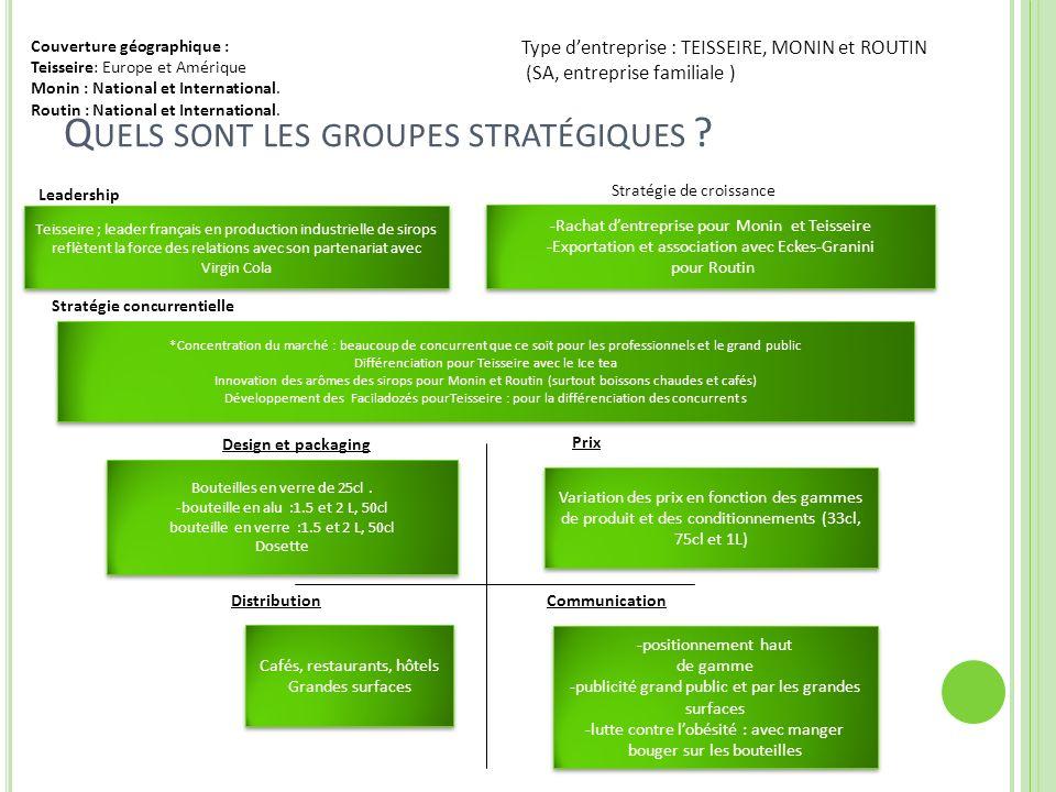 Quels sont les groupes stratégiques