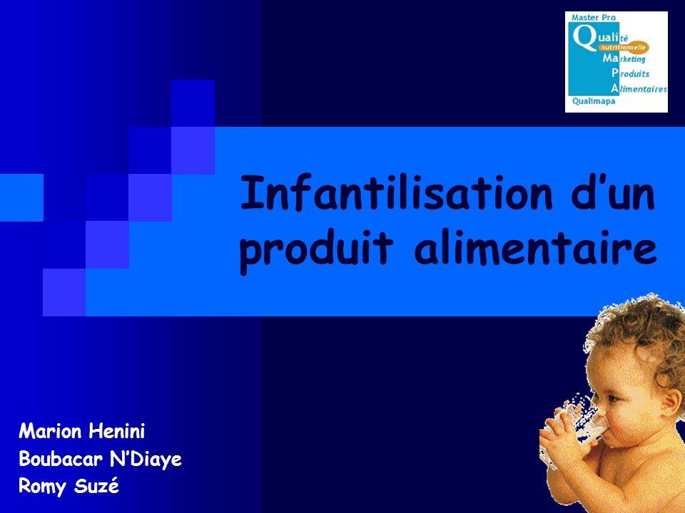Infantilisation d'un produit alimentaire