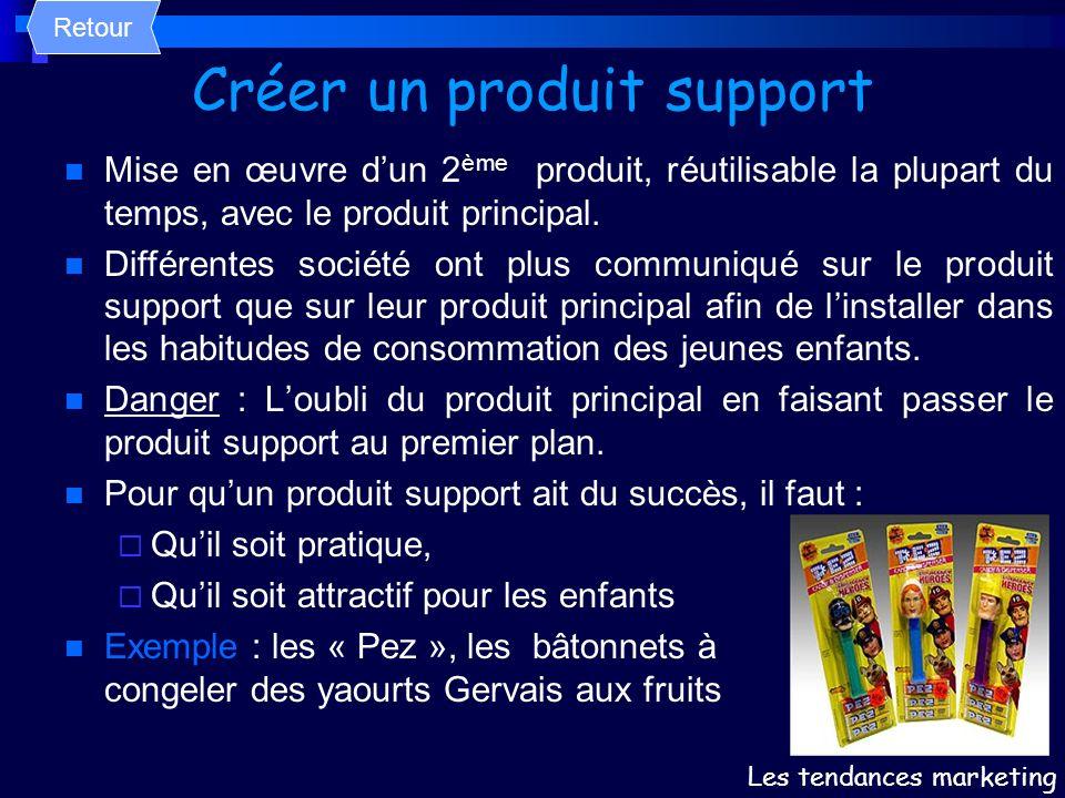 Créer un produit support