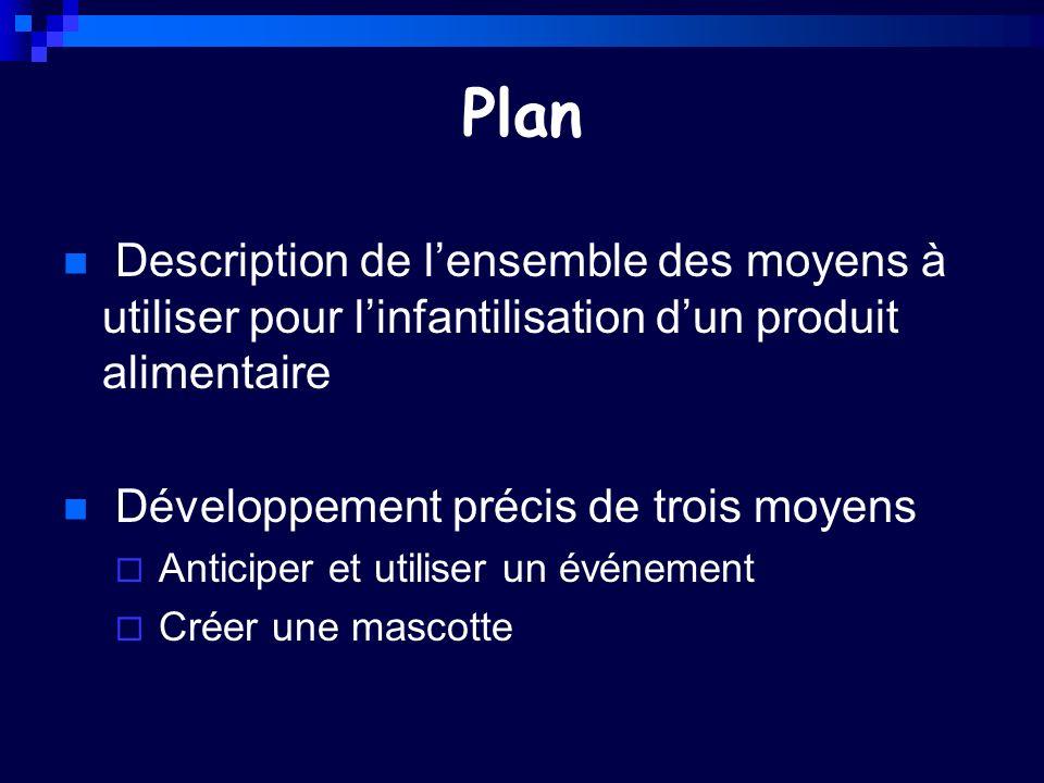 Plan Description de l'ensemble des moyens à utiliser pour l'infantilisation d'un produit alimentaire.