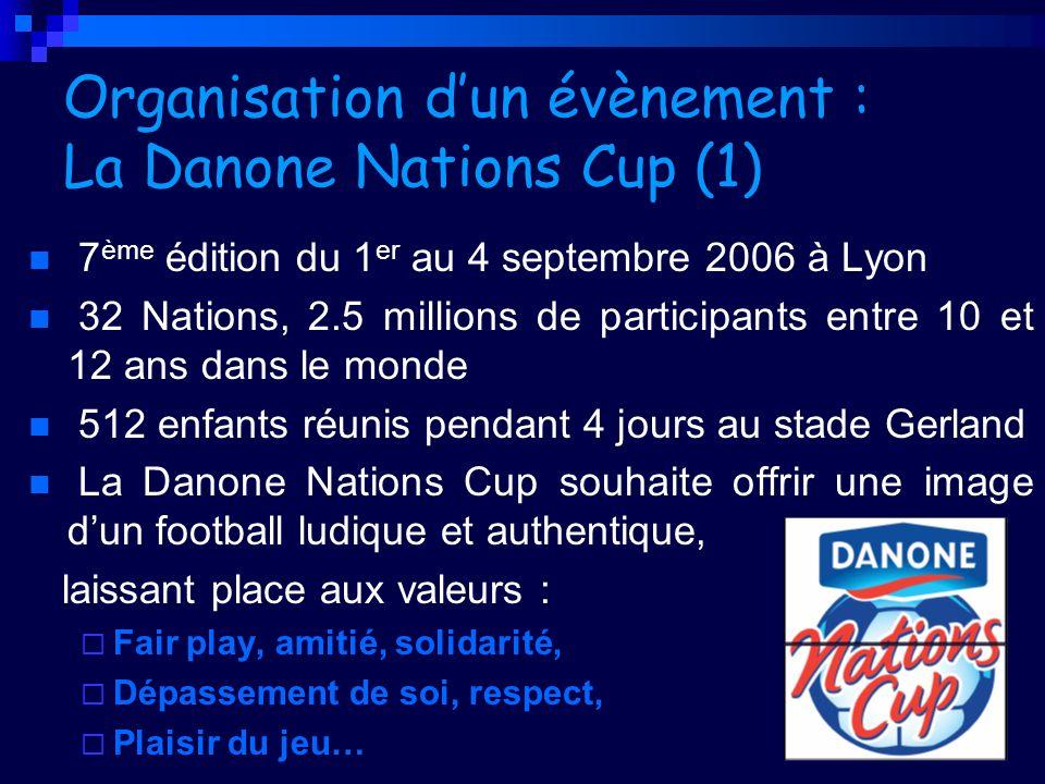 Organisation d'un évènement : La Danone Nations Cup (1)