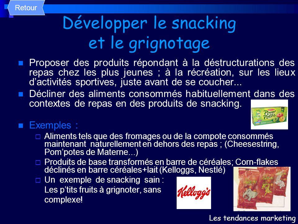 Développer le snacking et le grignotage