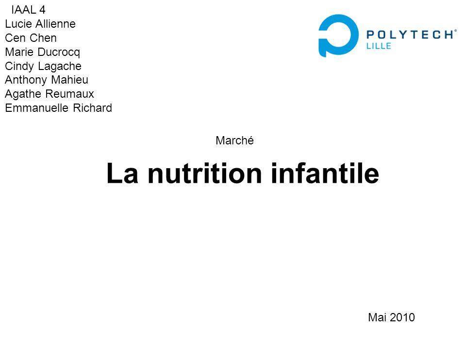 La nutrition infantile