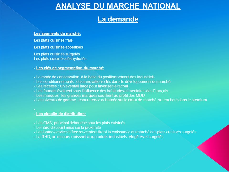 ANALYSE DU MARCHE NATIONAL