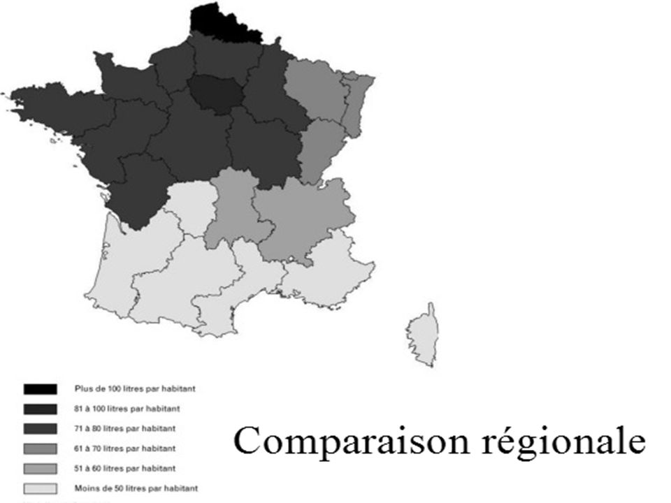 Comparaison Régionale