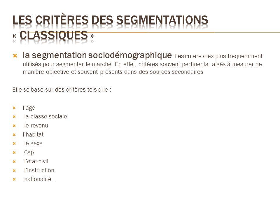 Les critères des segmentations « classiques »