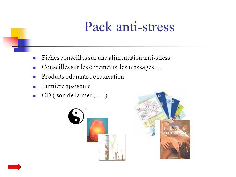Pack anti-stress Fiches conseilles sur une alimentation anti-stress