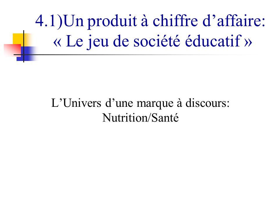 4.1)Un produit à chiffre d'affaire: « Le jeu de société éducatif »