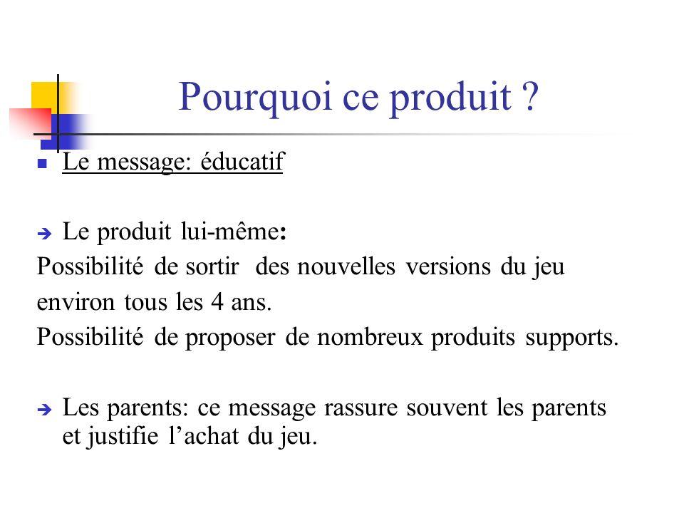 Pourquoi ce produit Le message: éducatif Le produit lui-même: