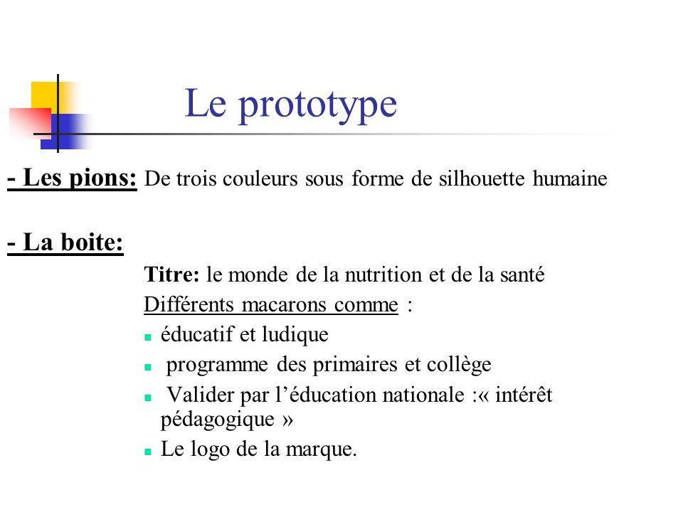 Le prototype - Les pions: De trois couleurs sous forme de silhouette humaine. - La boite: Titre: le monde de la nutrition et de la santé.