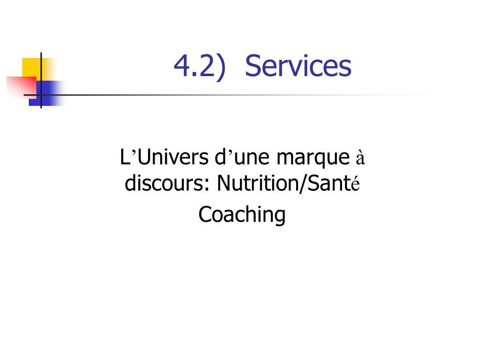 L'Univers d'une marque à discours: Nutrition/Santé Coaching