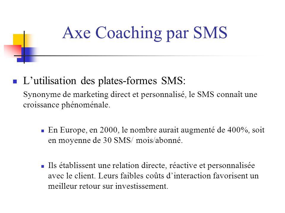 Axe Coaching par SMS  L'utilisation des plates-formes SMS: