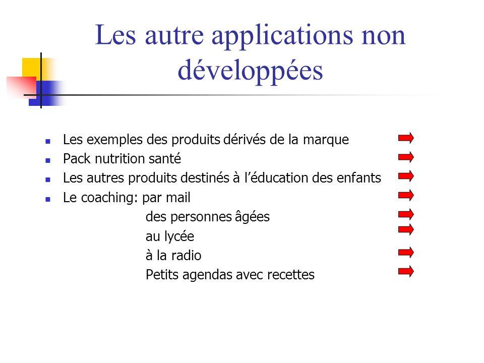 Les autre applications non développées