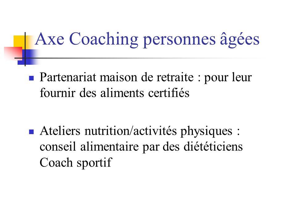 Axe Coaching personnes âgées