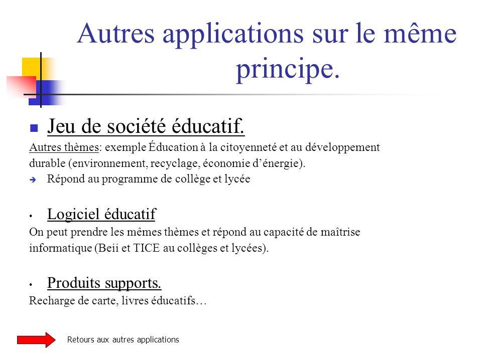 Autres applications sur le même principe.