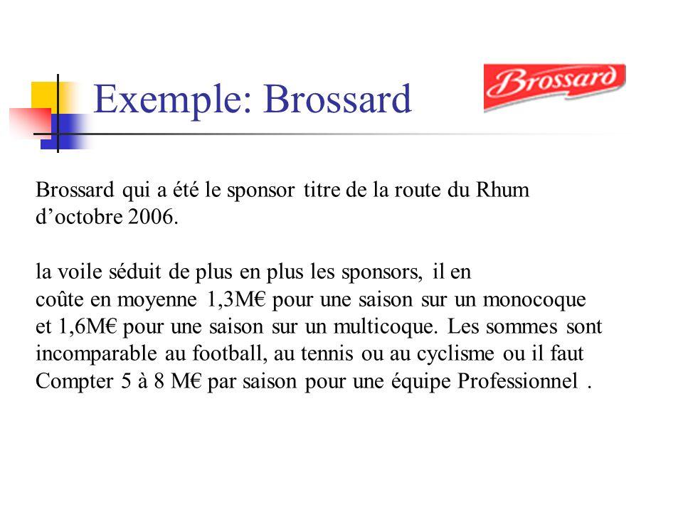 Exemple: Brossard Brossard qui a été le sponsor titre de la route du Rhum. d'octobre 2006. la voile séduit de plus en plus les sponsors, il en.