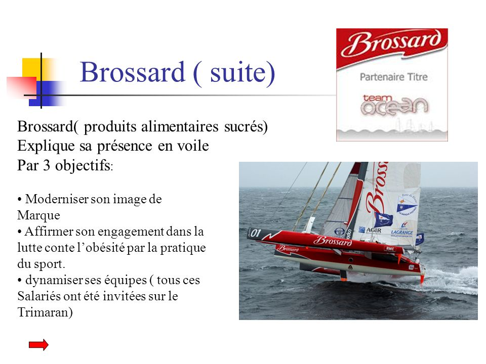 Brossard ( suite) Brossard( produits alimentaires sucrés)