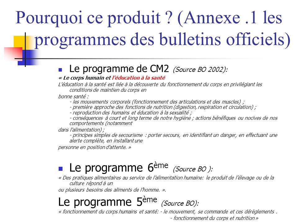 Pourquoi ce produit (Annexe .1 les programmes des bulletins officiels)