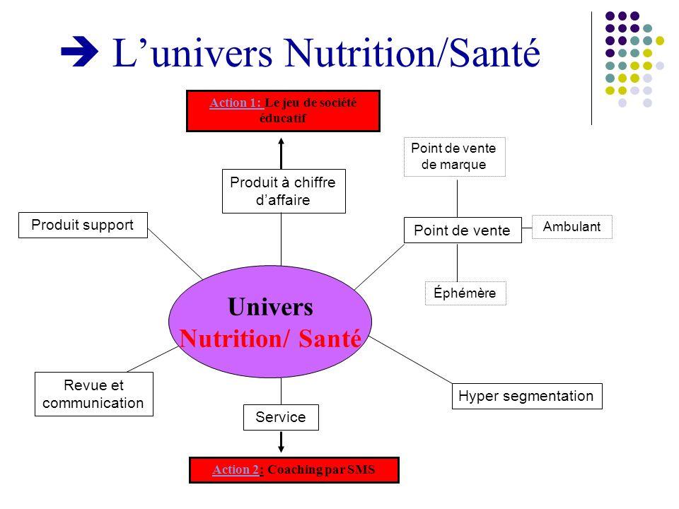  L'univers Nutrition/Santé