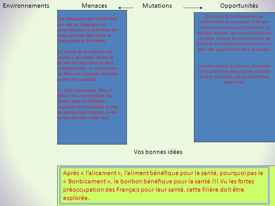 Environnements Menaces Mutations Opportunités Vos bonnes idées