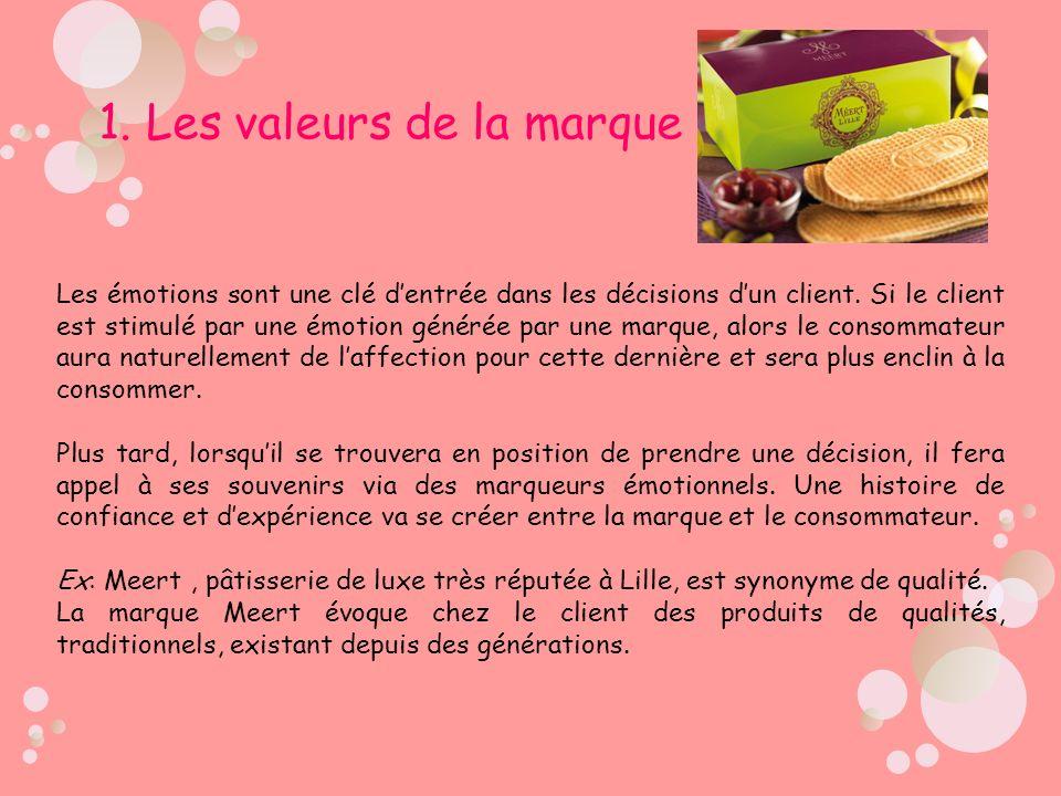 1. Les valeurs de la marque