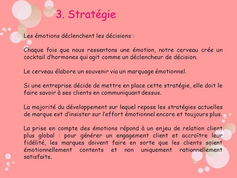 3. Stratégie Les émotions déclenchent les décisions :