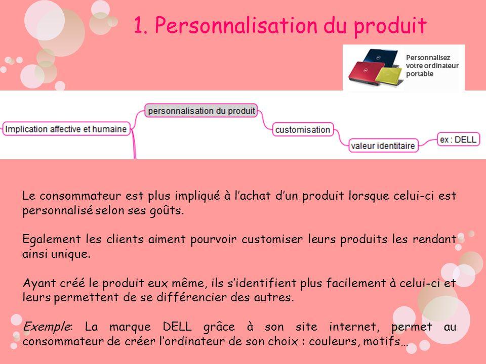 1. Personnalisation du produit
