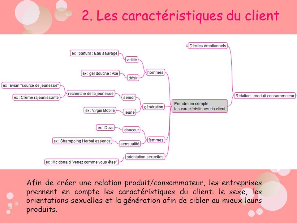 2. Les caractéristiques du client