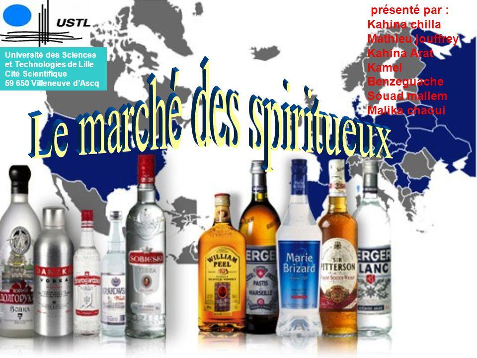 Le marché des spiritueux